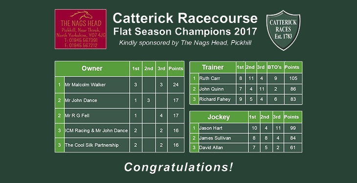 FLAT SEASON CHAMPIONS ANNOUNCED